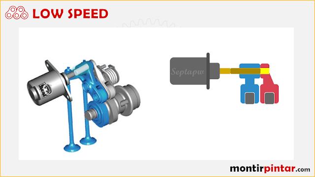 cara kerja variable valve actuation (vva)