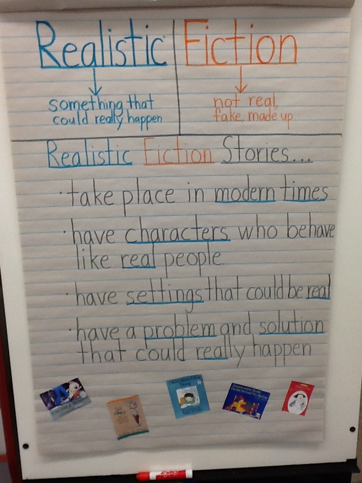 Realistic Fiction Anchor Chart 7th Grade