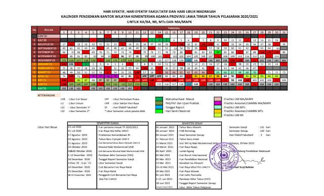 Kalender Pendidikan 2020 2021 Madrasah Jawa Timur Excel Harian Madrasah