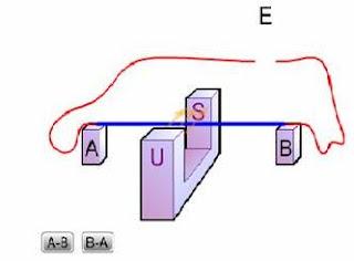 Materi Fisika - Gaya Lorentz: Penjelasan, Rumus, & Contoh Soal
