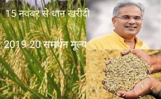 cg dhan samarthan mulya 2020, dhan ka samarthan mulya 2020 chhattisgarh