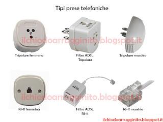 prese-telefoniche-tripolare-rj11