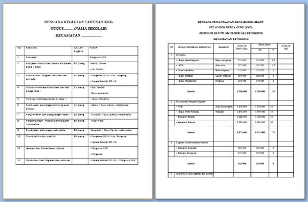 Contoh Rencana Kegiatan Tahunan KKG (Kelompok Kerja Guru) SD SMP SMA - Microsoft Word