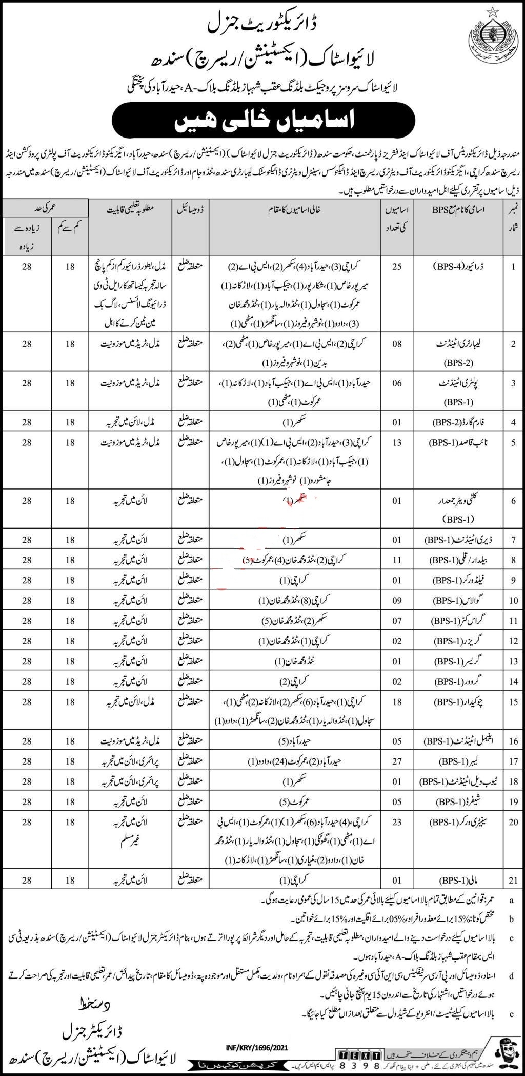 Livestock Extension Research Karachi Jobs 2021 for Driver, LTV Driver, HTV Driver, Laboratory Attendant, Poultry Attendant, Farm Guard, Naib Qasid, Waiter, Sweeper, Dairy Attendant, Baildar, Coolie, Field Worker, Grass Cutter, Greaser, Gracer, Chowkidar, Animal Attendant, Labour, Tube Well Attendant, Sanitary Worker, Mali.