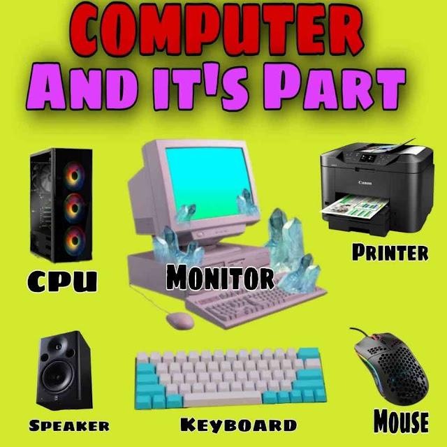 Computer and its parts/ characteristics and limitations of computer system