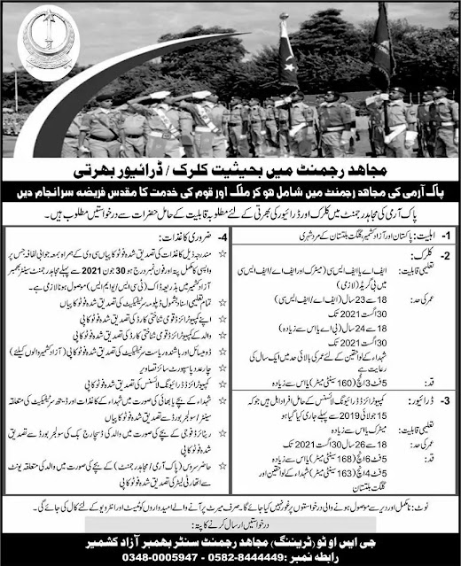 Today Pak Army Mujahid Force Jobs 2021