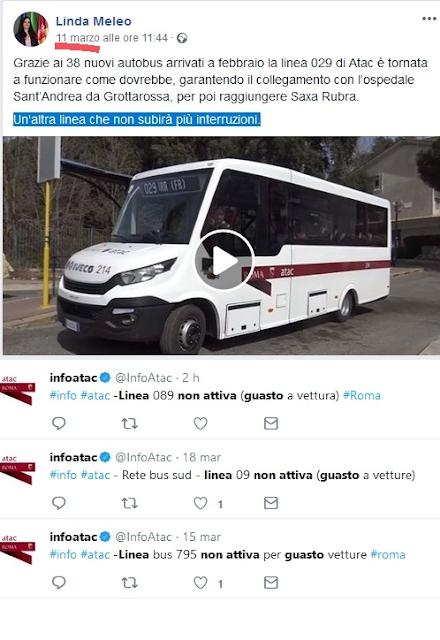 Situazione Trasporto Pubblico Roma mercoledì 27 marzo