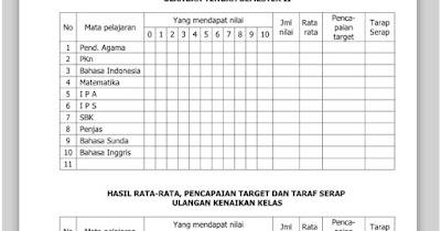 Aplikasi daya serap siswa Excel
