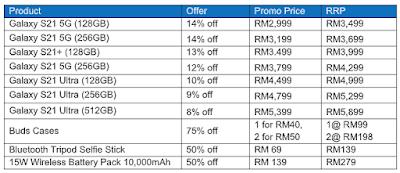 Galaxy Week Deals Diskaun Sehingga 70%
