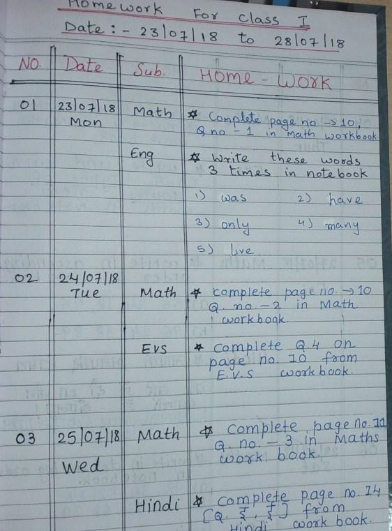 dating steder i gandhinagar verden af tanke 8,9 matchmaking diagram