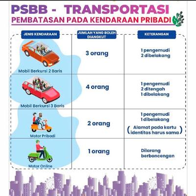 PSBB di Kota Bandung terkait pandemi Covid 19