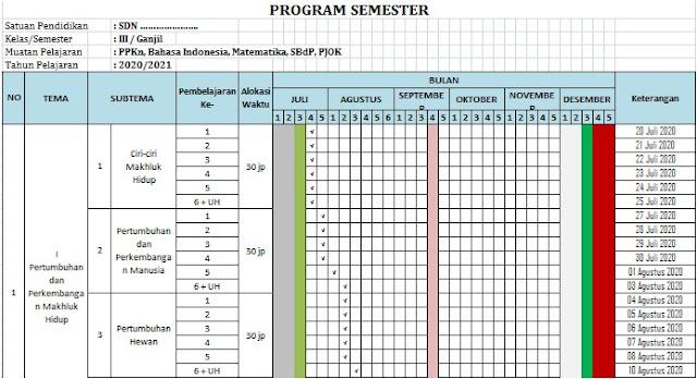 Promes Kelas 3 SD Semester 1 Kurikulum 2013 Tahun 2020/2021 - Guru Krebet 3