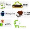 12 Kekurangan dan Kelebihan OS Android Bagi Pengguna