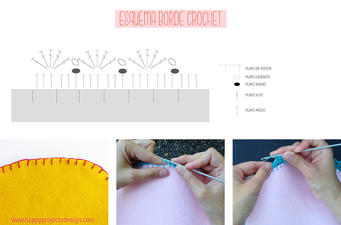 esquema borde crochet