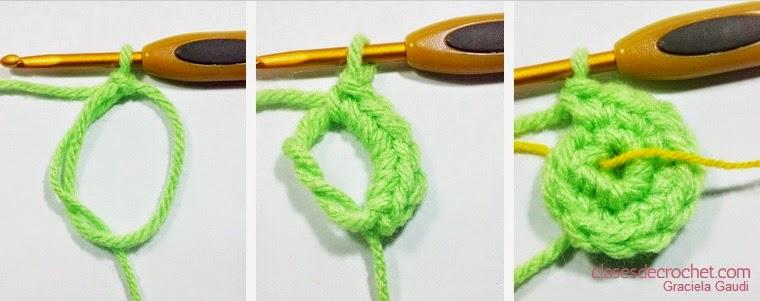 clases crochet, paso a paso crochet, patrones gratis, amigurumis