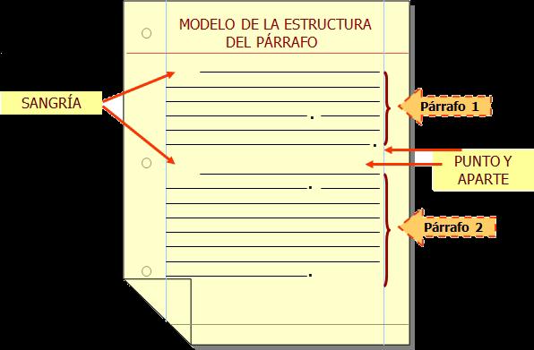 Lecturas Estructura De Un Párrafo