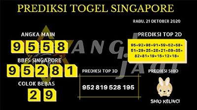 Kode syair Singapore Rabu 21 Oktober 2020 191