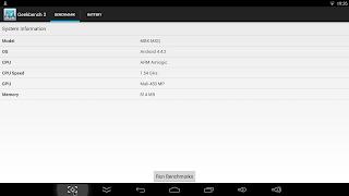 Análise Box Android MXQ 16
