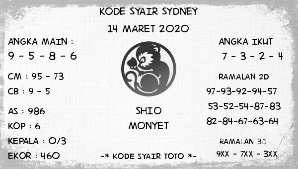 Prediksi Togel JP Sidney Sabtu 14 Maret 2020 - Kode Syair Sydney