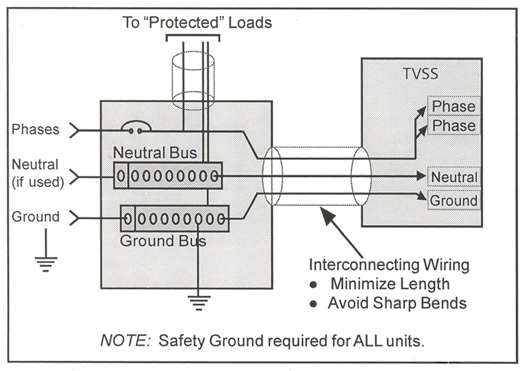 small resolution of surge protector installation diagram