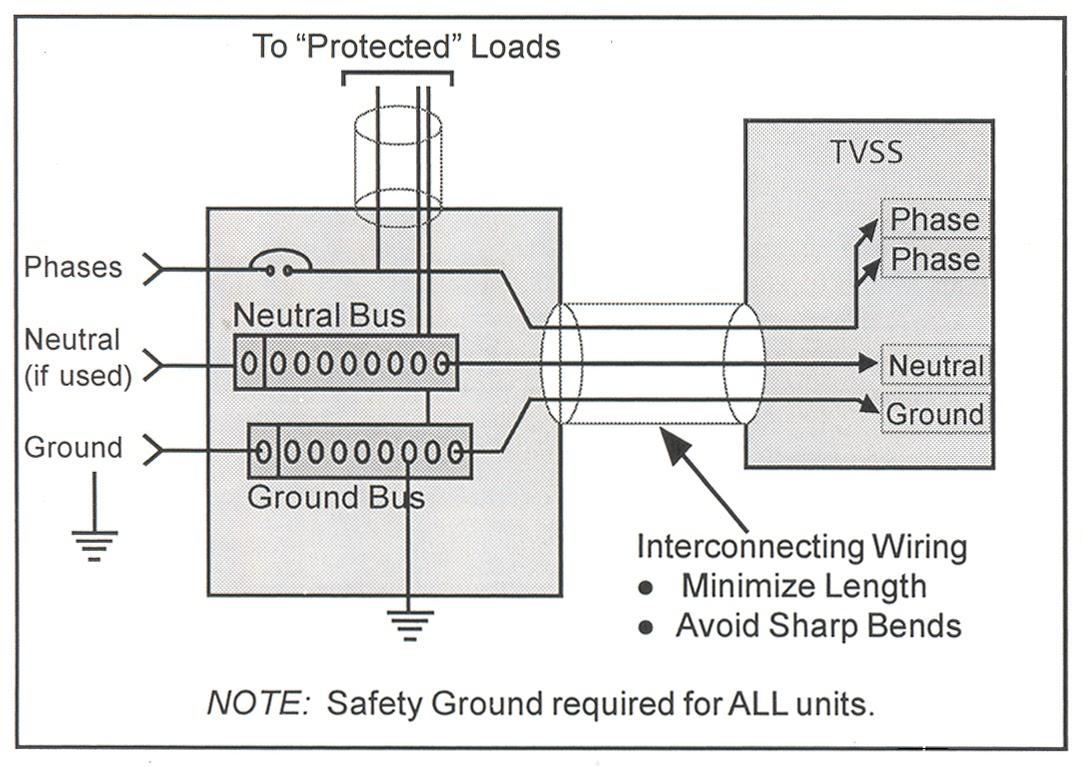 medium resolution of surge protector installation diagram