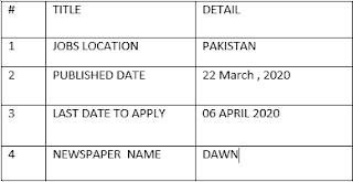 wapda jobs 2020 pts application form download