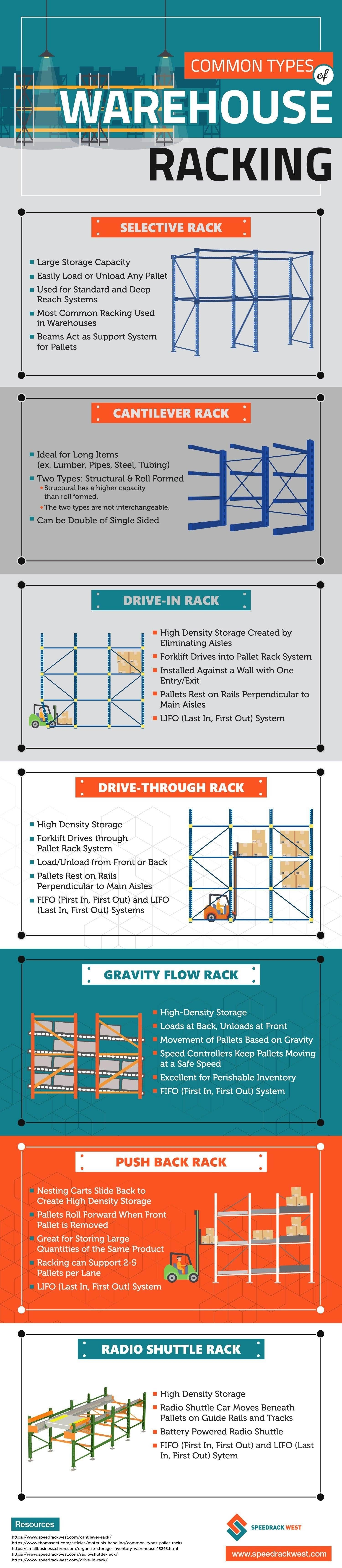 How to identify different types of pallets? #infographic