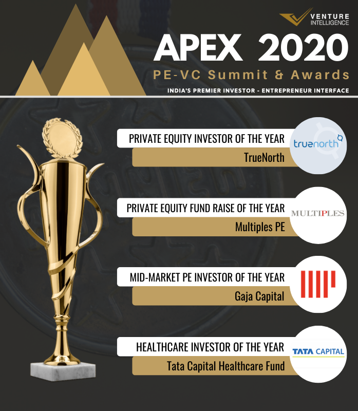 Venture Intelligence Apex - Private Equity Winners
