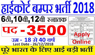 Allahabad High Court Recruitment 2018 – Apply Online for 3495 Various Posts
