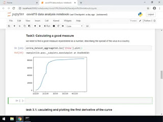 Best Coursera Project to learn Data Science with Python