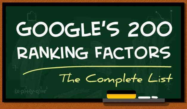 Google's 200 Ranking Factors [Infographic]