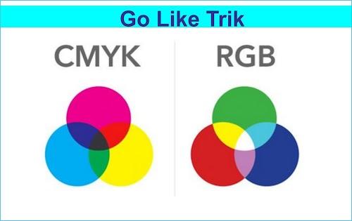 Pengertian CMYK dan RGB dalam ilmu desain
