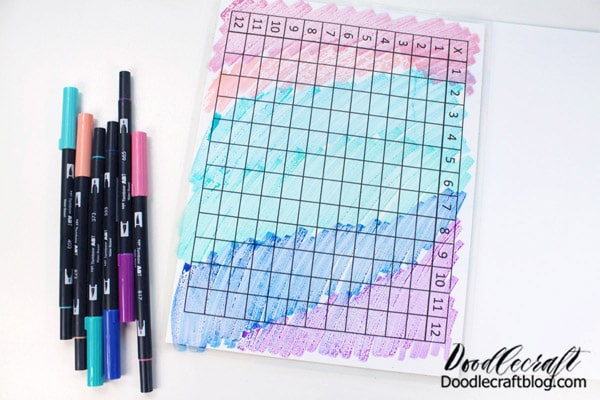 Begin by coloring with your Dual Brush Pens on your Blending Palette. I needed a larger palette, so I used a laminated times table chart.  Even a large plastic zipper bag would work. Fill the page with color.