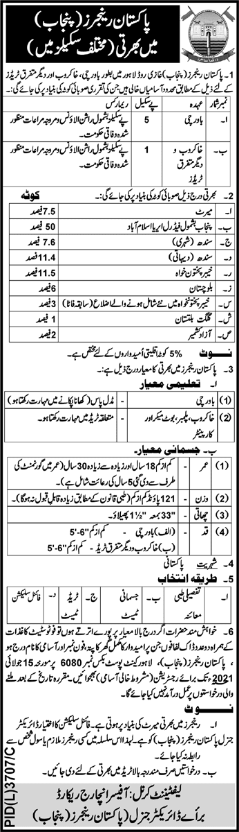 Pakistan Punjab Rangers Jobs 2021 Advertisement - Punjab Rangers Jobs 2021 Online Apply - How to Apply Pakistan Rangers Jobs
