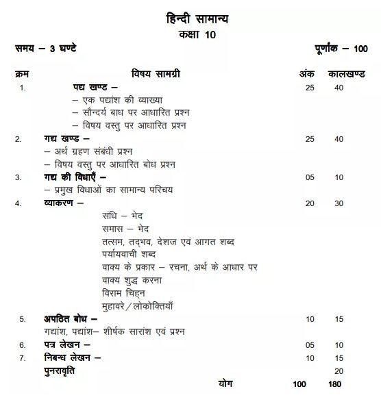 Hindi (General) for Class X MP Board