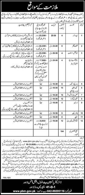 pakistan-bait-ul-mal-jobs-2020-application-form