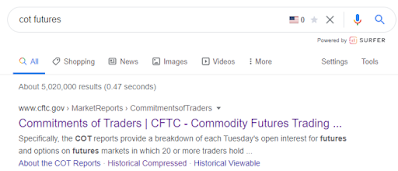 CFTC Google Result