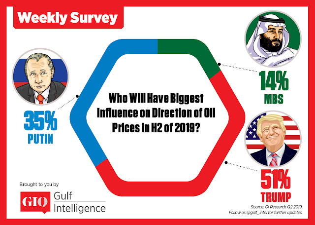 Who will have biggest influence on direction of oil prices in H2 2019?