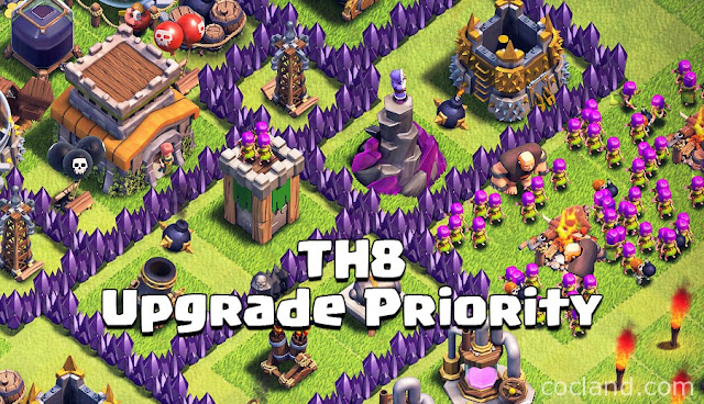 Prioritas Upgrade Jika Baru Naik Town Hall 8 Clash Of Clans, Hal yang harus dilakukan saat baru naik town hall di clash of clans, priortias bangunana yang harus diupgrade di clash of clans saat naik town hall.