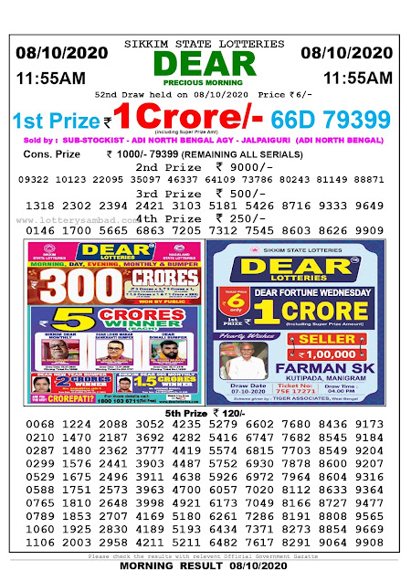 Sikkim State Lottery Sambad 08-10-2020 Today Result 11.55 AM