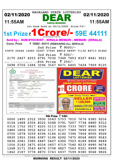Sikkim State Lottery Result 02.11.2020, Sambad Lottery, Lottery Sambad Result 11 am, Lottery Sambad Today Result 11 55 am, Lottery Sambad Old Result