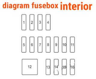 fusebox MAZDA 2 2015-2016  fusebox MAZDA  fuse box MAZDA 2  letak sekring mobil MAZDA 2 2015-2016  letak sekring MAZDA   letak sekring MAZDA 2  letak sekring MAZDA 2 2015-2016  sekring MAZDA 2 2015-2016
