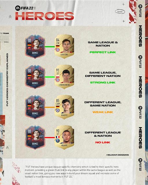 zgranie kart heroes fifa 22
