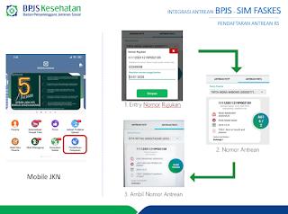 Web Service Antrian Online dan Jadwal Operasi BPJS