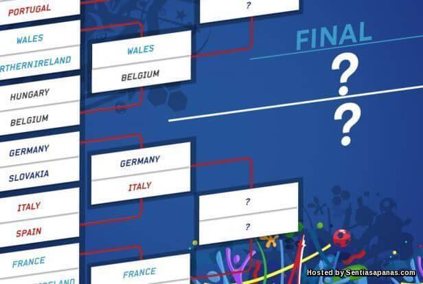 Jadual Euro suku akhir 2016.jpg