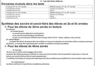 تقرير التقويم التشخيصي للمستويات 3و4و5و6 ابتدائي (فرنسية) قابل للتعديل