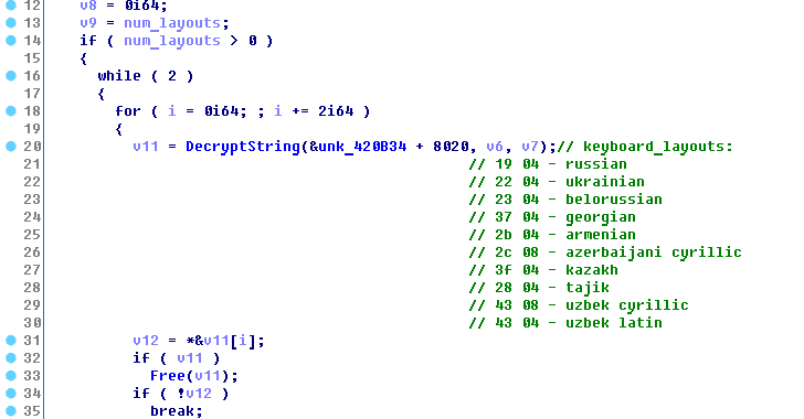 synack-ransomware-process-doppelganging