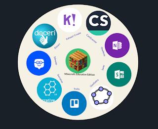 9 تطبيقات تعليمية في ويندوز للمعلمين
