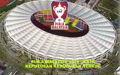 Piala Malaysia 2018 Carta Keputusan Kedudukan Terkini