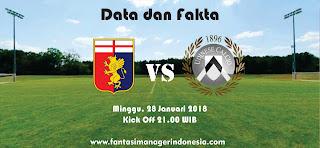 Data dan Fakta Liga Fantasia Serie A Genoa vs Udinese Fantasi Manager Indonesia